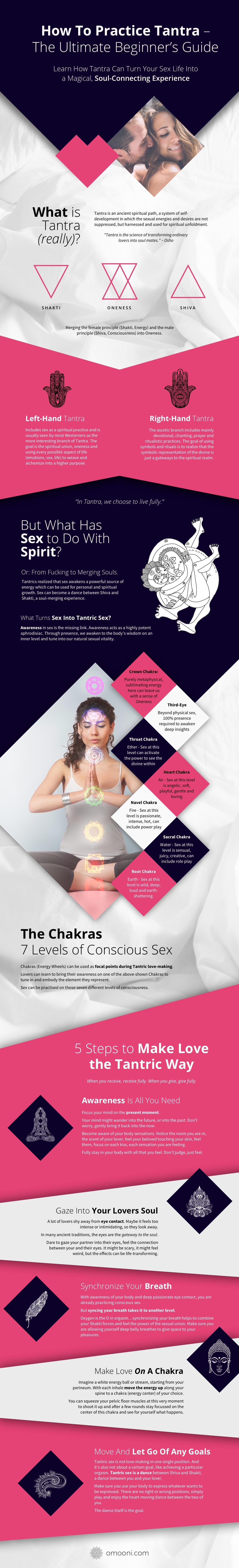 Tantra Beginners Guide